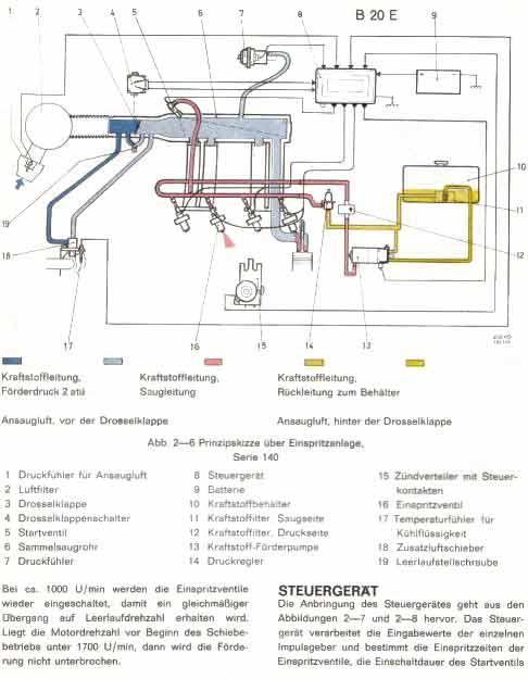 Niedlich Schaltplan Der Volvo Kraftstoffpumpe Galerie - Elektrische ...