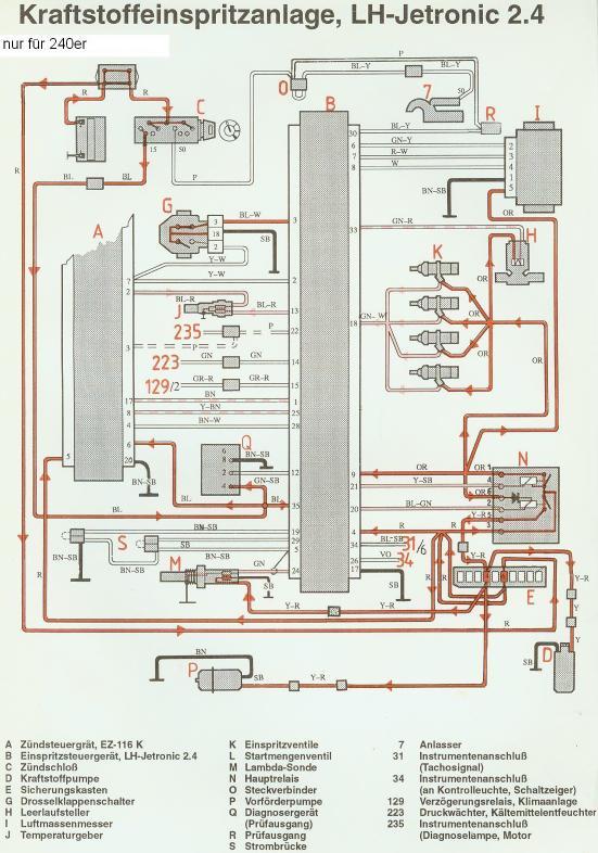 Volvo, OLDTIMER, Einspritzanlage LH 2.4